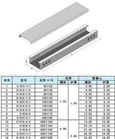 ステンレスのダクト供給、ラック、ケーブルラック、鋼製ダクト