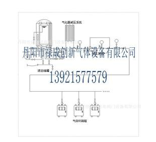 The gas supply system of gas filling pipeline design and installation of wholesale chemical pipe and fittings