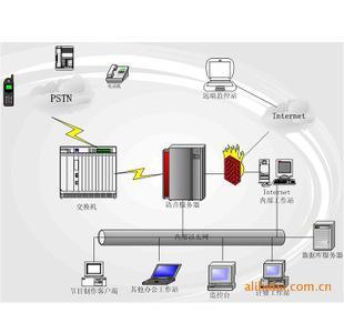 【万元级特卖】供应北京华琪声讯电话系统 通信产品 公司电话系统;