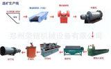供应选矿生产线 选矿厂设备 磁选工艺流程 磁选设备 铁矿设 备;