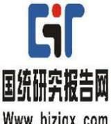 中国钡氧化物产品供需市场深度调研分析及行业风投战略分析报告;