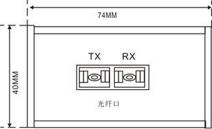 供应G52-M 串口转光纤型光端机